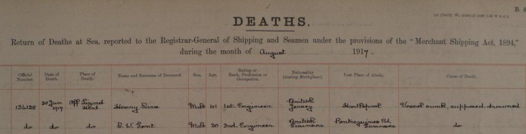 Cofnod ar gyfer Will Gent yn 'Deaths at Sea 1891-1972' (BT 334).